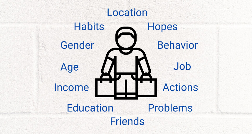 Customer profile for a small business
