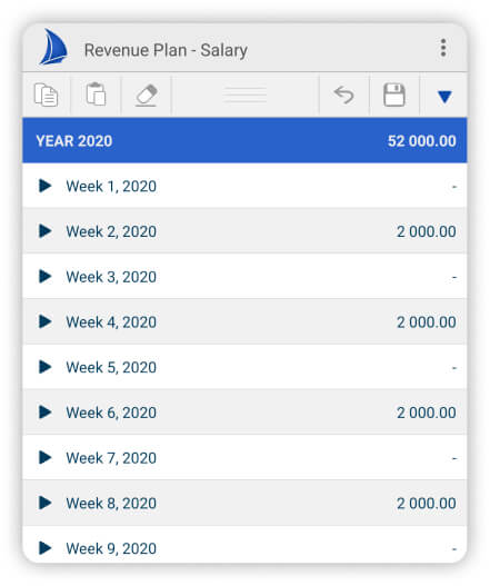 personal financial plan salary example